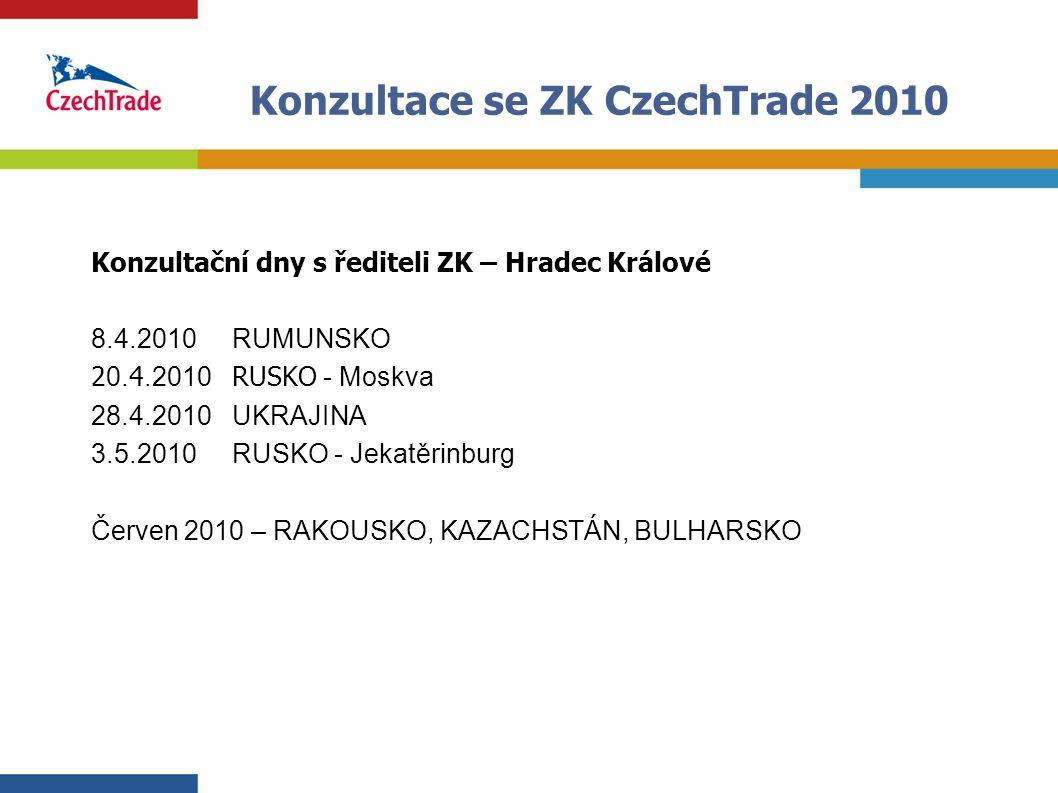 7 Konzultace se ZK CzechTrade 2010 Konzultační dny s řediteli ZK – Hradec Králové 8.4.2010RUMUNSKO 2 0. 4.2010 RUSKO - Moskva 28.4.2010UKRAJINA 3.5.20