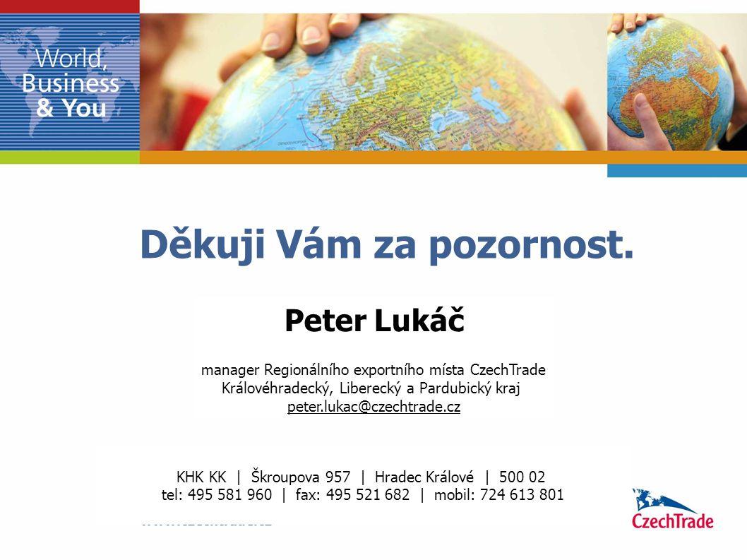 Děkuji Vám za pozornost. CzechTrade Dittrichova 21, 128 01 Praha 2 Zelená linka pro export: 800 133 331 E-mail: info@czechtrade.cz www.czechtrade.cz K