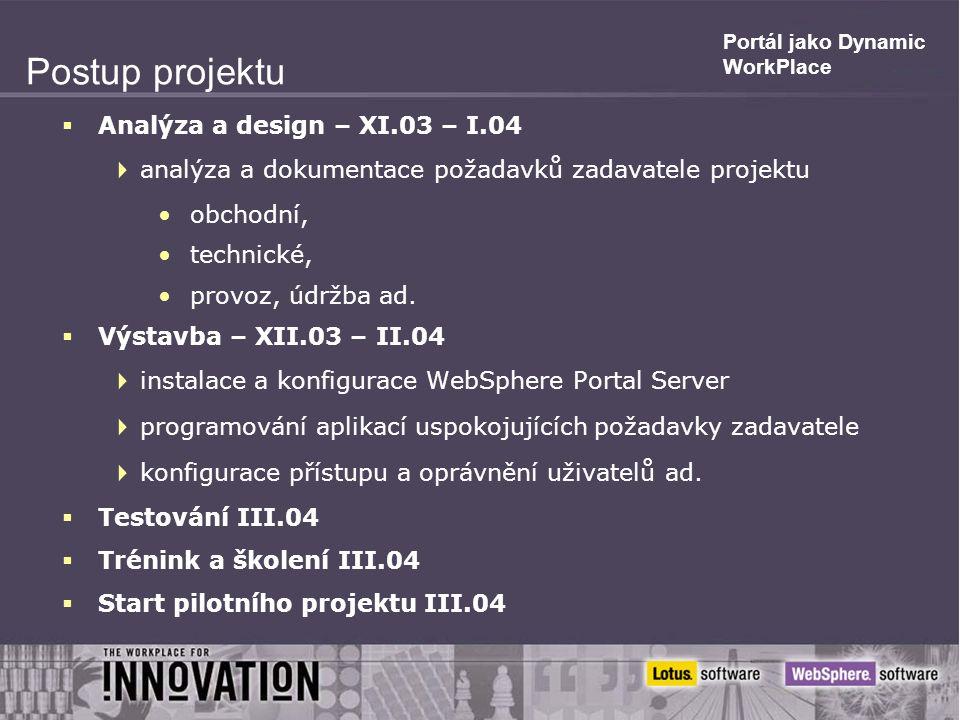 Portál jako Dynamic WorkPlace Postup projektu  Analýza a design – XI.03 – I.04  analýza a dokumentace požadavků zadavatele projektu obchodní, technické, provoz, údržba ad.