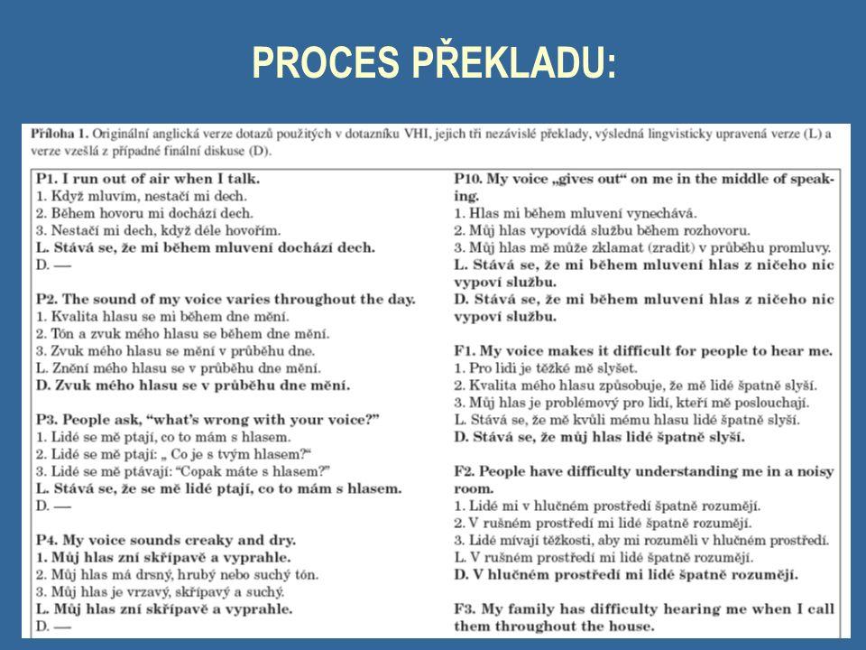 VÝSLEDEK - POZNATKY: U žádného ze 30 dotazů nebyly původní 3 překlady shodné.