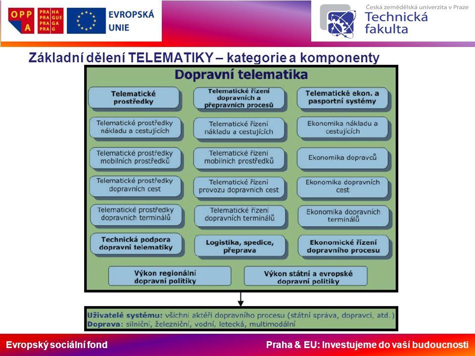 Evropský sociální fond Praha & EU: Investujeme do vaší budoucnosti Základní dělení TELEMATIKY – kategorie a komponenty