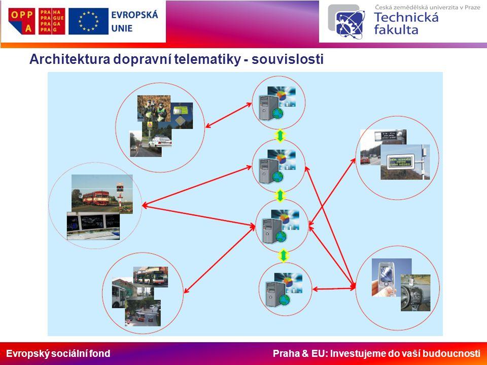 Evropský sociální fond Praha & EU: Investujeme do vaší budoucnosti Architektura dopravní telematiky - souvislosti