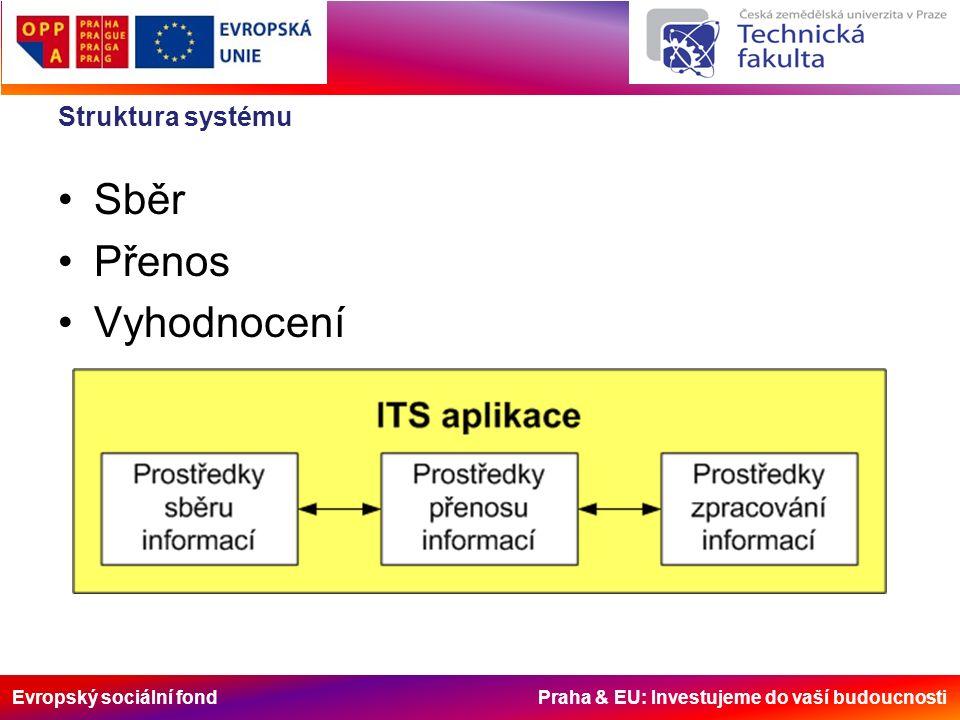 Evropský sociální fond Praha & EU: Investujeme do vaší budoucnosti Struktura systému Sběr Přenos Vyhodnocení