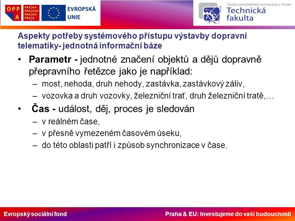 Evropský sociální fond Praha & EU: Investujeme do vaší budoucnosti Aspekty potřeby systémového přístupu výstavby dopravní telematiky- jednotná informační báze Parametr - jednotné značení objektů a dějů dopravně přepravního řetězce jako je například: –most, nehoda, druh nehody, zastávka, zastávkový záliv, –vozovka a druh vozovky, železniční trať, druh železniční tratě,… Čas - událost, děj, proces je sledován –v reálném čase, –v přesně vymezeném časovém úseku, –do této oblasti patří i způsob synchronizace v čase.