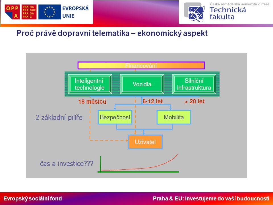 Evropský sociální fond Praha & EU: Investujeme do vaší budoucnosti Proč právě dopravní telematika – ekonomický aspekt
