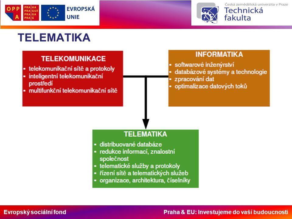 Evropský sociální fond Praha & EU: Investujeme do vaší budoucnosti DOPRAVNÍ TELEMATIKA, INTELIGENTNÍ DOPRAVNÍ SYSTÉMY A SLUŽBY Dle definice je telematika telekomunikační přístup k centrálně uloženým informacím.