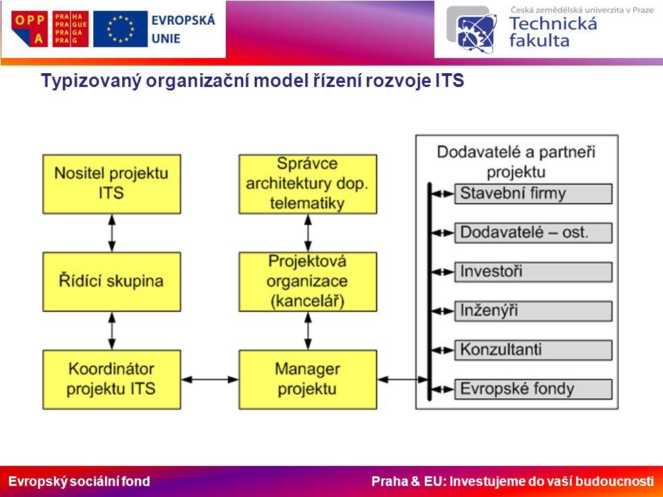 Evropský sociální fond Praha & EU: Investujeme do vaší budoucnosti Typizovaný organizační model řízení rozvoje ITS