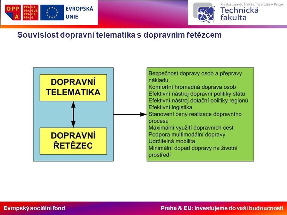 Evropský sociální fond Praha & EU: Investujeme do vaší budoucnosti Organizační aspekty Základ = Koncepce dopravní telematiky (rozvaha - kdy, co a v jakém pořadí se bude realizovat) Musí obsahovat: volba projektů – jejich popis a zdůvodnění ocenění nákladů a přínosů určení harmonogramu v čase se stručným zdůvodněním organizace realizace - základní doporučení Přínosy: alokace finančních zdrojů(fondy, OP, ITS) na studie proveditelnosti a realizační fázi Obecné zásady: pro alokaci zdrojů je potřebné mít zpracovánu rozvahovou studii se stručným popisem významu a předběžným vyčíslením nákladů a přínosů, pro realizační část je nutno zpracovat studii proveditelnosti dle evropských formátů.