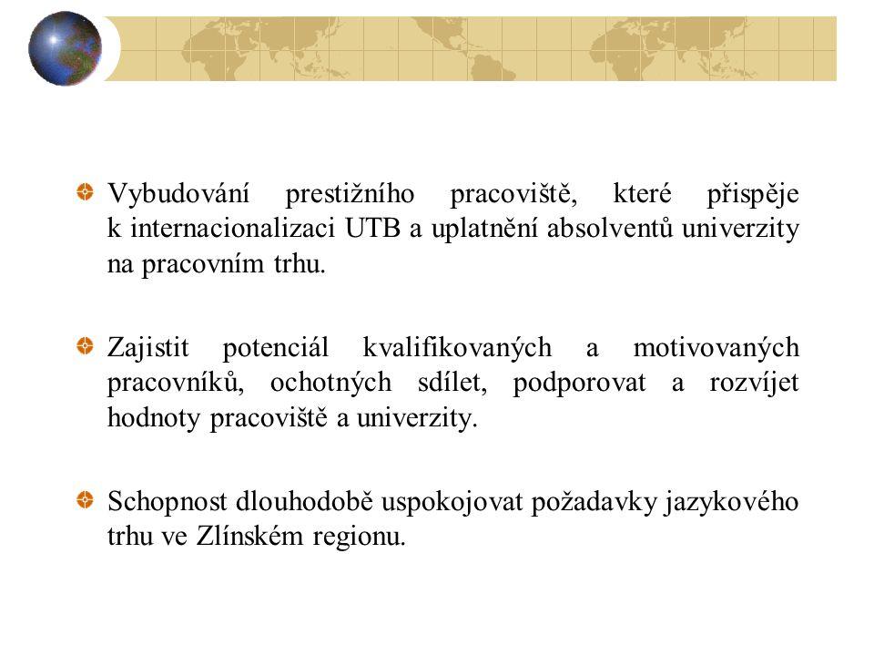 Vybudování prestižního pracoviště, které přispěje k internacionalizaci UTB a uplatnění absolventů univerzity na pracovním trhu.