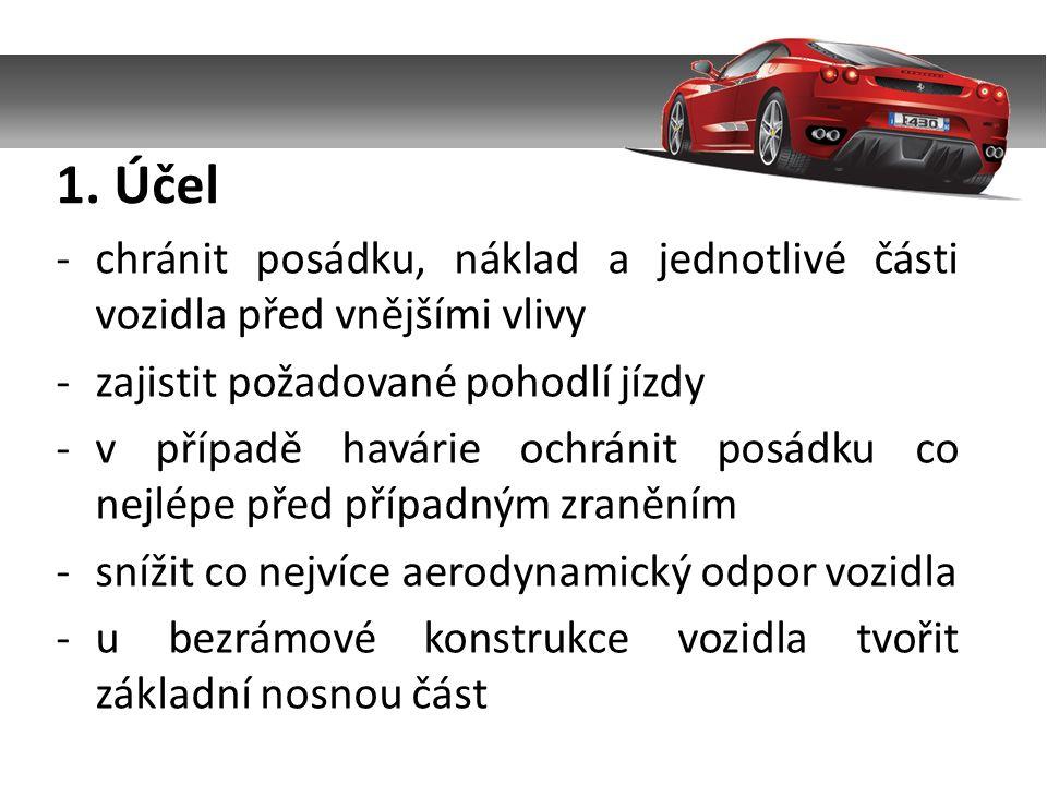 JAN, Zdeněk, Bronislav ŽDÁNSKÝ a Jiří ČUMPERA.Automobily 1: Podvozky.