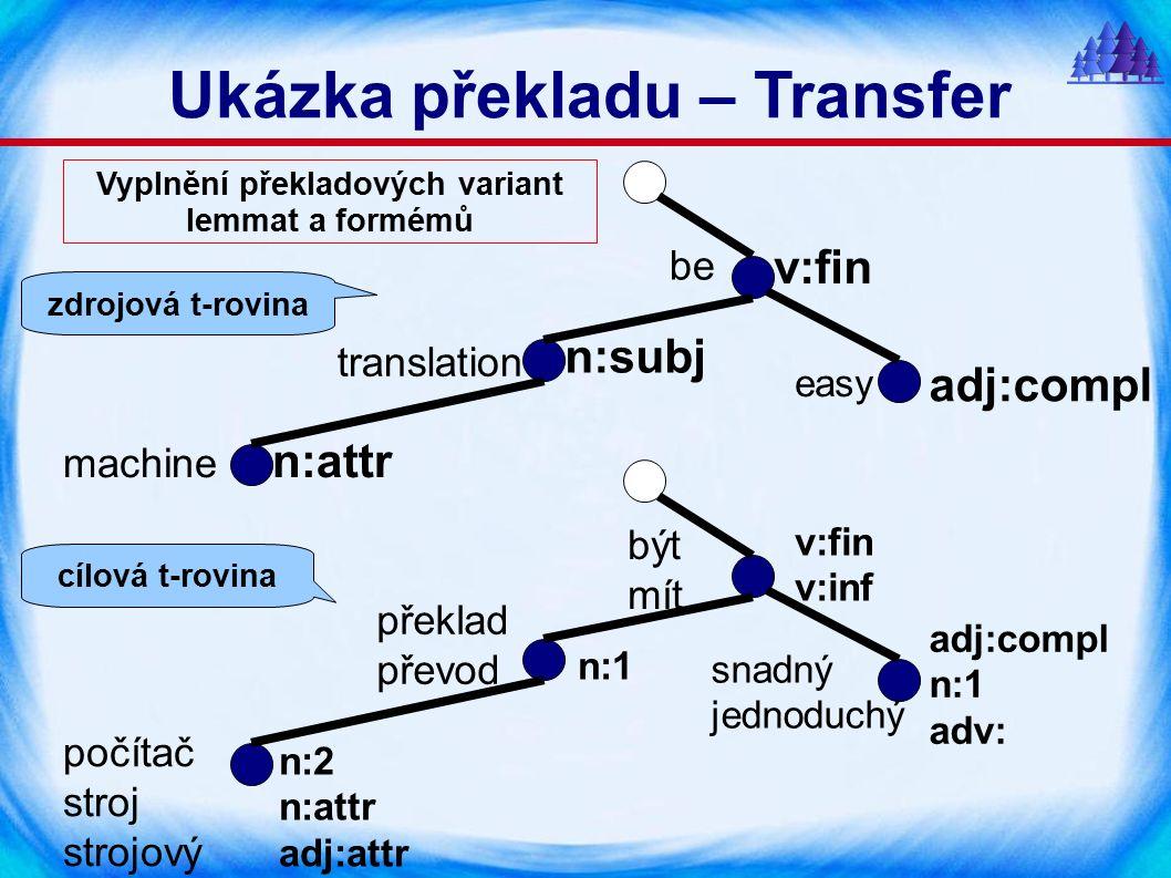 machine translation be easy n:attr n:subj v:fin adj:compl Vyplnění překladových variant lemmat a formémů počítač stroj strojový překlad převod snadný jednoduchý n:2 n:attr adj:attr n:1 v:fin v:inf adj:compl n:1 adv: být mít Ukázka překladu – Transfer zdrojová t-rovina cílová t-rovina
