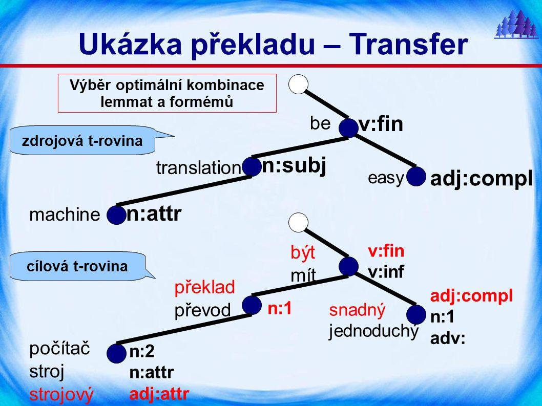 machine translation be easy n:attr n:subj v:fin adj:compl Výběr optimální kombinace lemmat a formémů počítač stroj strojový překlad převod snadný jednoduchý n:2 n:attr adj:attr n:1 v:fin v:inf adj:compl n:1 adv: být mít Ukázka překladu – Transfer zdrojová t-rovina cílová t-rovina