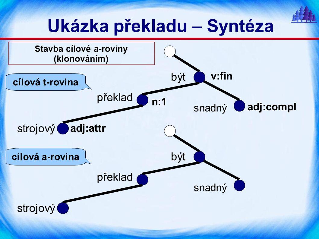 Ukázka překladu – Syntéza Stavba cílové a-roviny (klonováním) strojový překlad snadný adj:attr n:1 v:fin adj:compl být strojový překlad snadný být cílová t-rovina cílová a-rovina