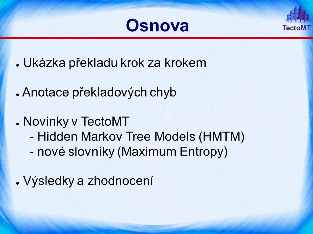 Slovníky – Hierarchie (lemmata) MaxEnt (CzEng) Static (CzEng) Human Interpolated 0,8 0,1