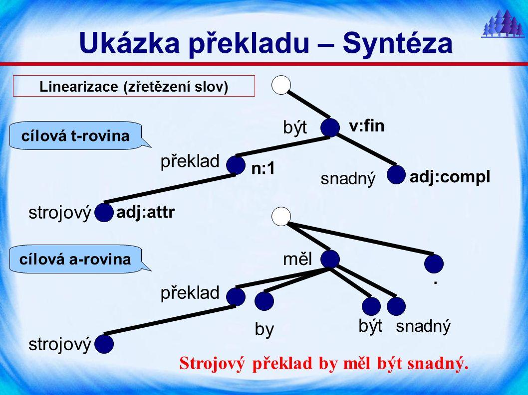 Linearizace (zřetězení slov) strojový překlad snadný adj:attr n:1 v:fin adj:compl být strojový překlad snadný měl být by Strojový překlad by měl být snadný..