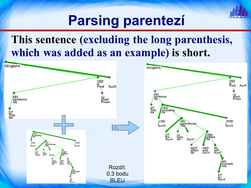 Parsing parentezí This sentence (excluding the long parenthesis, which was added as an example) is short.