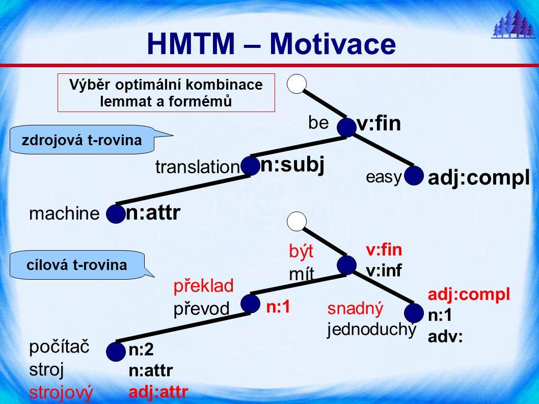 machine translation be easy n:attr n:subj v:fin adj:compl Výběr optimální kombinace lemmat a formémů počítač stroj strojový překlad převod snadný jednoduchý n:2 n:attr adj:attr n:1 v:fin v:inf adj:compl n:1 adv: být mít HMTM – Motivace cílová t-rovina zdrojová t-rovina
