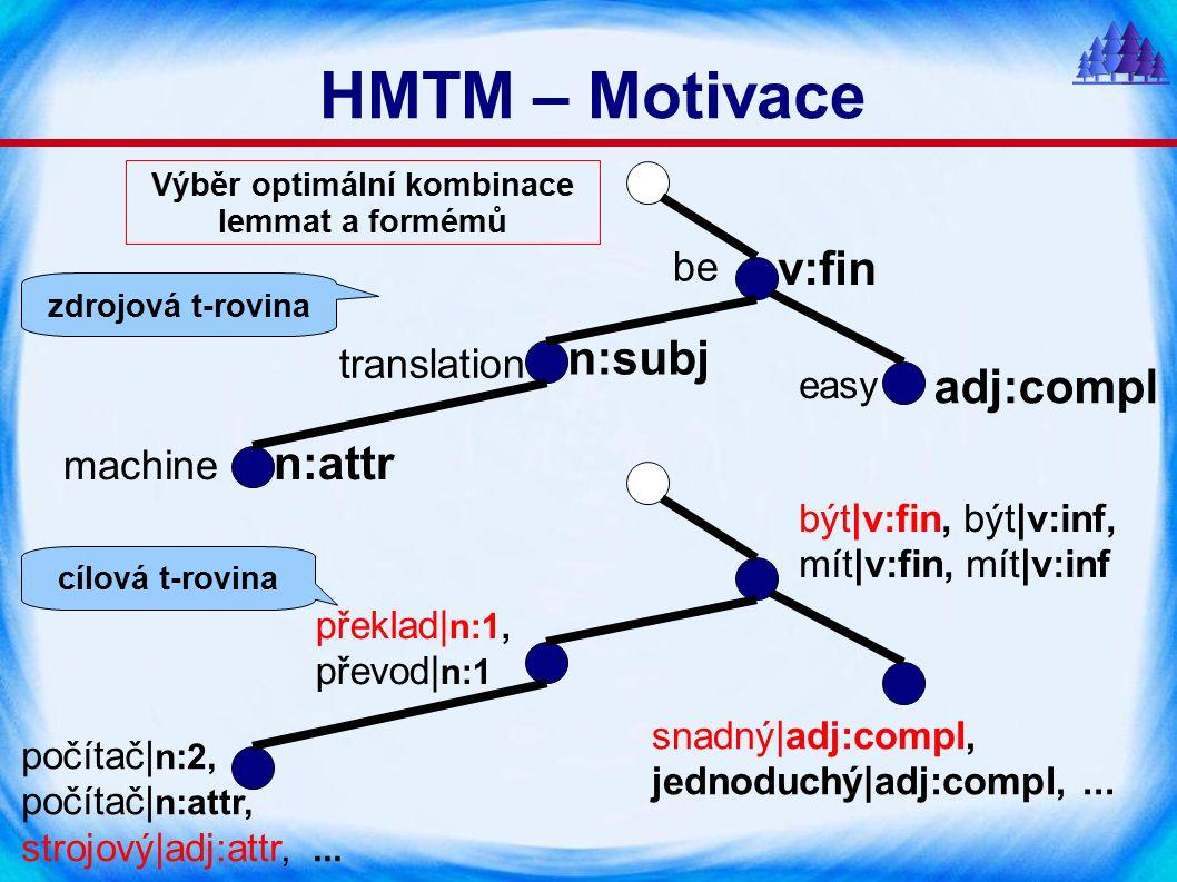 machine be easy n:attr v:fin adj:compl počítač| n:2, počítač| n:attr, strojový|adj:attr,...