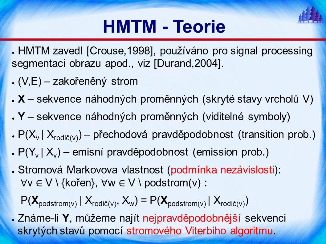 HMTM - Teorie ● HMTM zavedl [Crouse,1998], používáno pro signal processing segmentaci obrazu apod., viz [Durand,2004].