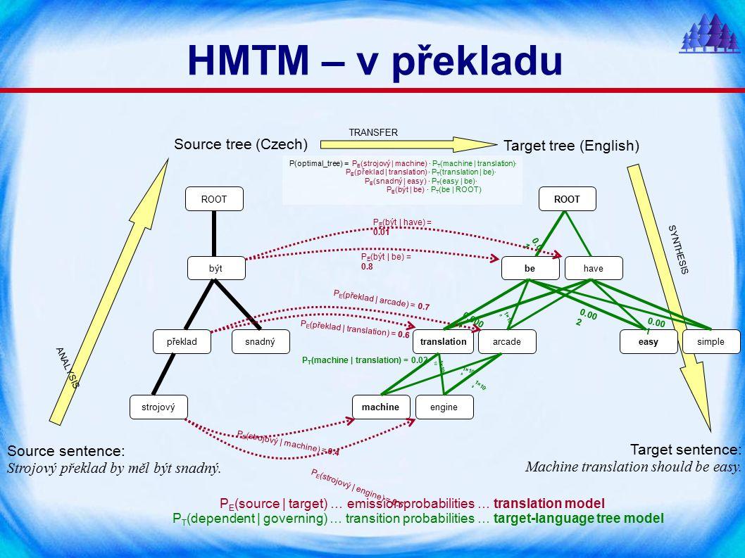 HMTM – v překladu machineengine translationarcade behave easysimple strojový překlad být snadný ROOT P E (strojový | engine) = 0.5 P E (strojový | machine) = 0.4 P E (překlad | translation) = 0.6 P E (překlad | arcade) = 0.7 1×10 - 8 P T (machine | translation) = 0.02 1×10 - 8 1×10 - 10 0.00 2 0.00 1 0.0 1 P E (být | be) = 0.8 P E (být | have) = 0.01 1×10 - 8 Source tree (Czech) Target tree (English) ANALYSIS TRANSFER SYNTHESIS ROOT Source sentence: Strojový překlad by měl být snadný.