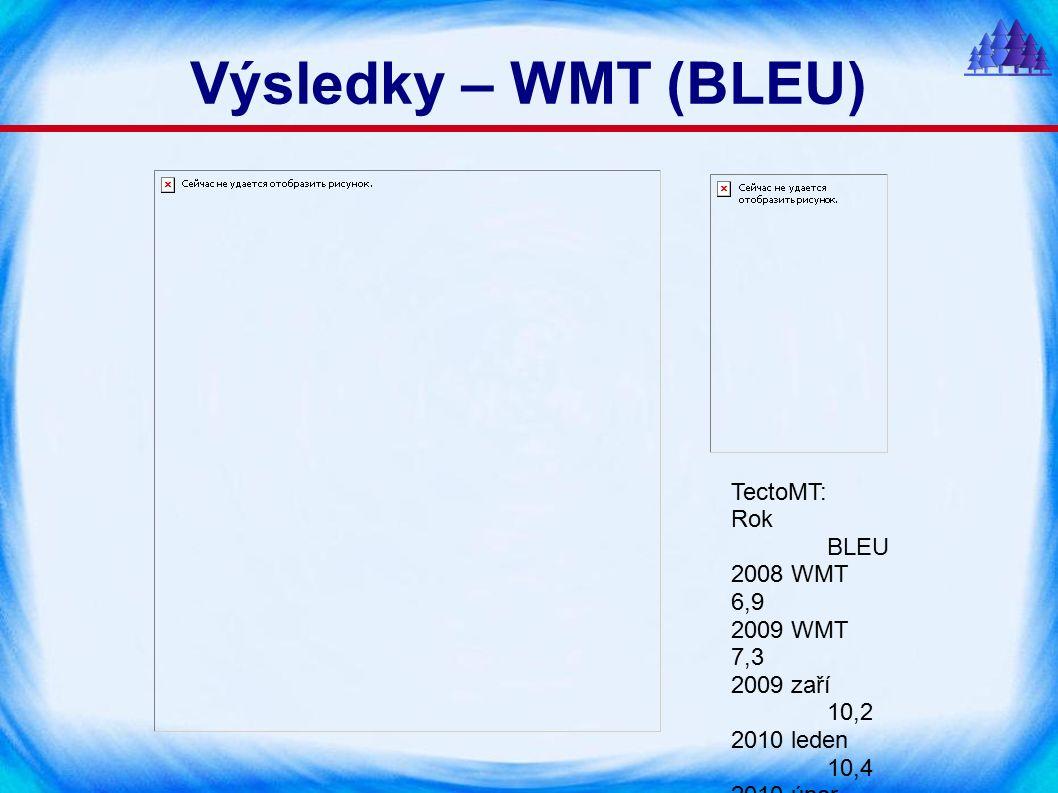 Výsledky – WMT (BLEU) TectoMT: Rok BLEU 2008 WMT 6,9 2009 WMT 7,3 2009 zaří 10,2 2010 leden 10,4 2010 únor 11,3 2010 WMT 12,6