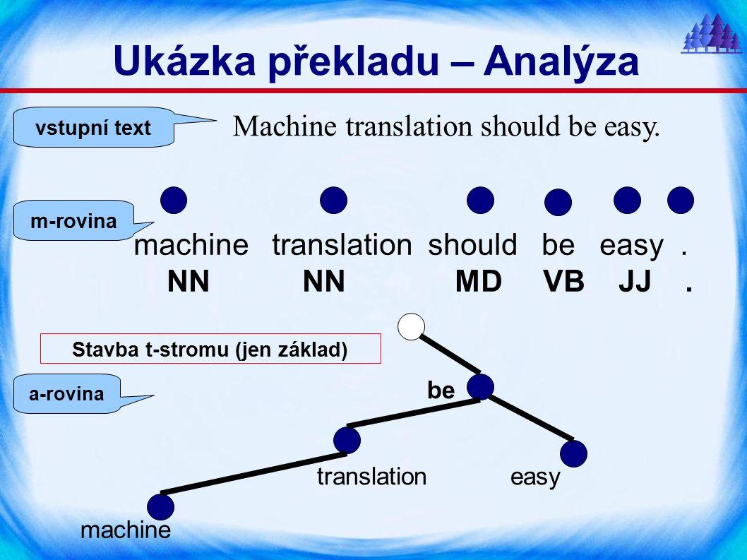 Slovníky - MaxEnt ● Slovník natrénován na paralelním korpusu CzEng pomocí metody Maximum Entropy ● Pro slovník lemmat použit kontext (features): ● pro daný uzel a jeho rodiče: tlemma, formeme, voice, negation, tense, number, degcmp, sempos, short_sempos, person, is_capitalized ● pro daný uzel: position (před/za rodičem), is_member, tag, has_left_child, has_right_child, prev_node_tlemma, next_node_tlemma, child_formem_*, child_tlemma_*, determiner (a/the)