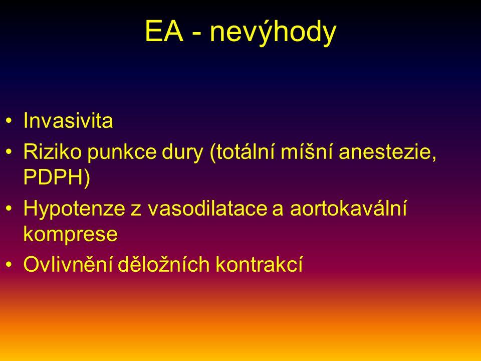 EA - nevýhody Invasivita Riziko punkce dury (totální míšní anestezie, PDPH) Hypotenze z vasodilatace a aortokavální komprese Ovlivnění děložních kontrakcí