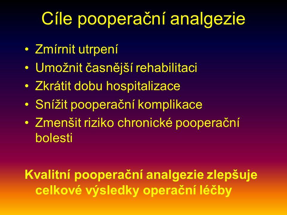 Cíle pooperační analgezie Zmírnit utrpení Umožnit časnější rehabilitaci Zkrátit dobu hospitalizace Snížit pooperační komplikace Zmenšit riziko chronic