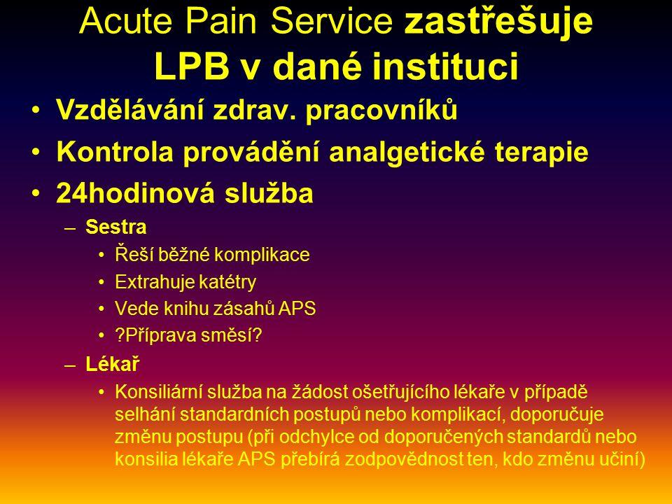 Acute Pain Service zastřešuje LPB v dané instituci Vzdělávání zdrav. pracovníků Kontrola provádění analgetické terapie 24hodinová služba –Sestra Řeší