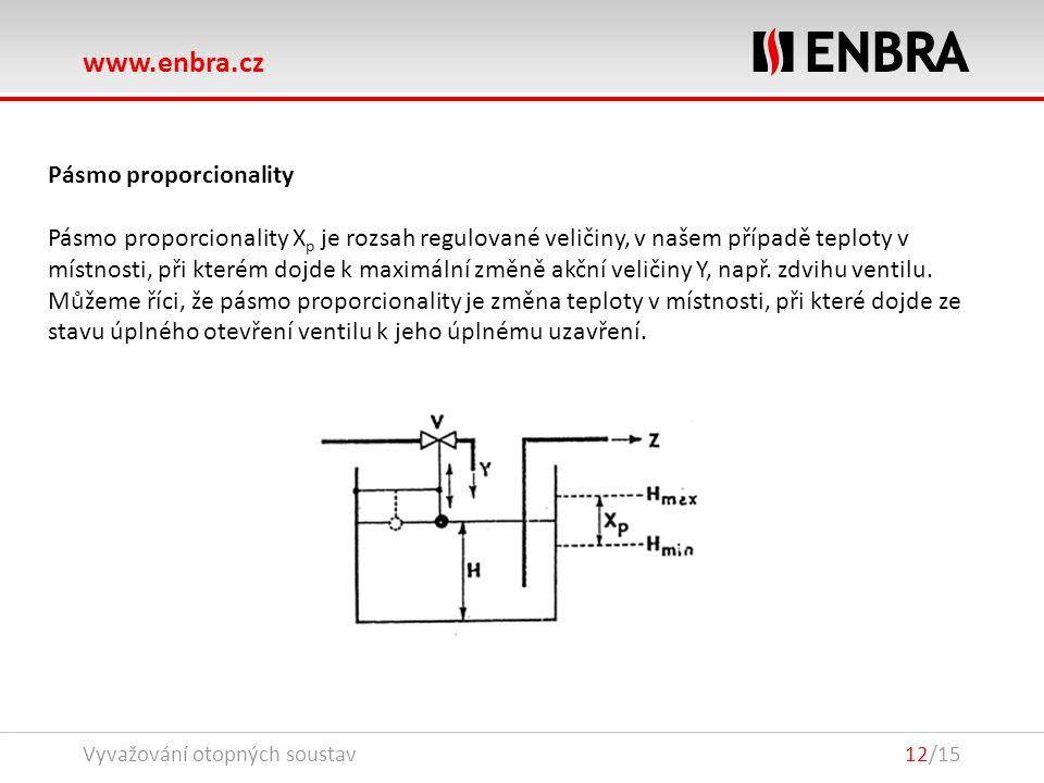 www.enbra.cz 24.9.2016Vyvažování otopných soustav12/15 Pásmo proporcionality Pásmo proporcionality X p je rozsah regulované veličiny, v našem případě teploty v místnosti, při kterém dojde k maximální změně akční veličiny Y, např.