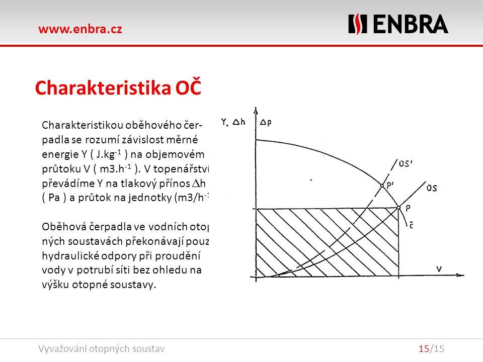 www.enbra.cz 24.9.2016Vyvažování otopných soustav15/15 Charakteristika OČ Charakteristikou oběhového čer- padla se rozumí závislost měrné energie Y ( J.kg -1 ) na objemovém průtoku V ( m3.h -1 ).