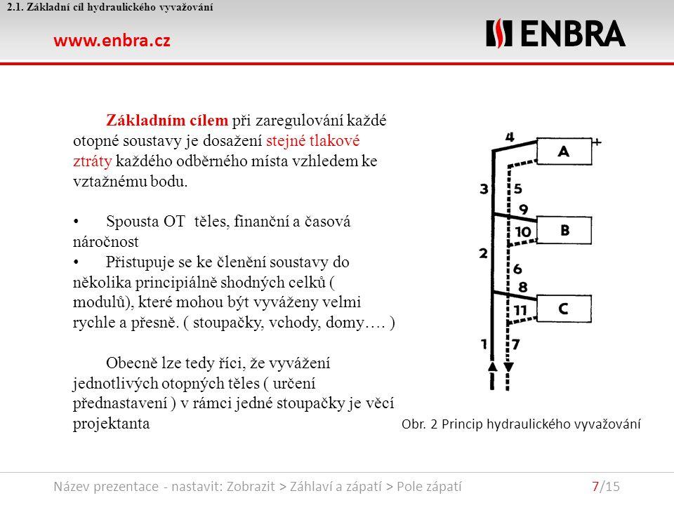 www.enbra.cz 24.9.2016Název prezentace - nastavit: Zobrazit > Záhlaví a zápatí > Pole zápatí7/15 2.1.