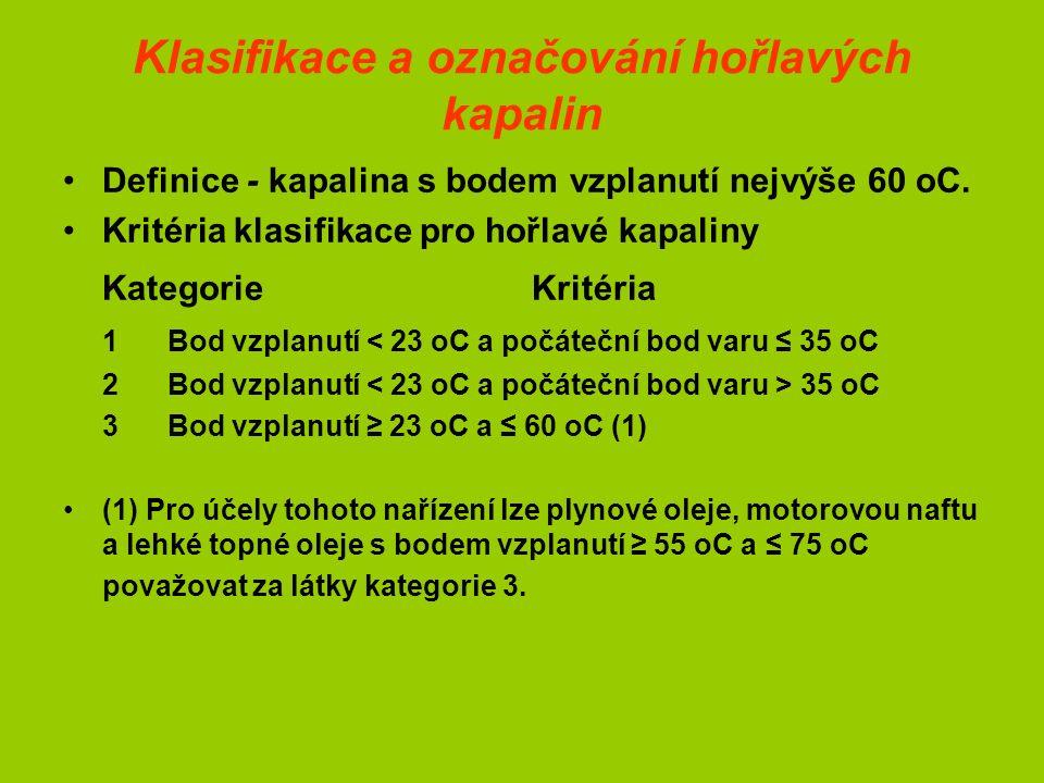 Klasifikace a označování hořlavých kapalin Definice - kapalina s bodem vzplanutí nejvýše 60 oC.