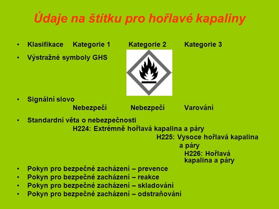 Údaje na štítku pro hořlavé kapaliny Klasifikace Kategorie 1 Kategorie 2 Kategorie 3 Výstražné symboly GHS Signální slovo Nebezpečí Nebezpečí Varování Standardní věta o nebezpečnosti H224: Extrémně hořlavá kapalina a páry H225: Vysoce hořlavá kapalina a páry H226: Hořlavá kapalina a páry Pokyn pro bezpečné zacházení – prevence Pokyn pro bezpečné zacházení – reakce Pokyn pro bezpečné zacházení – skladování Pokyn pro bezpečné zacházení – odstraňování