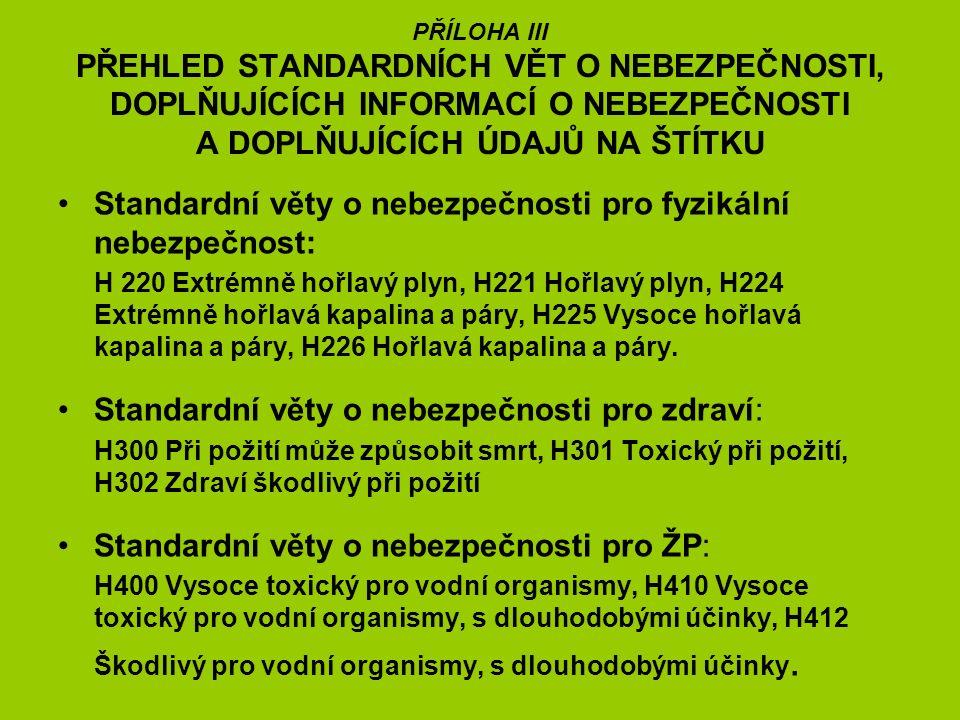 PŘÍLOHA III PŘEHLED STANDARDNÍCH VĚT O NEBEZPEČNOSTI, DOPLŇUJÍCÍCH INFORMACÍ O NEBEZPEČNOSTI A DOPLŇUJÍCÍCH ÚDAJŮ NA ŠTÍTKU Standardní věty o nebezpečnosti pro fyzikální nebezpečnost: H 220 Extrémně hořlavý plyn, H221 Hořlavý plyn, H224 Extrémně hořlavá kapalina a páry, H225 Vysoce hořlavá kapalina a páry, H226 Hořlavá kapalina a páry.