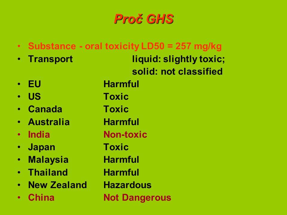 Historie GHS/Nařízení 1992 – UN - konference pro ŽP a rozvoj založila mimo jiné program Harmonizace klasifikace a označování chemických látek XII.