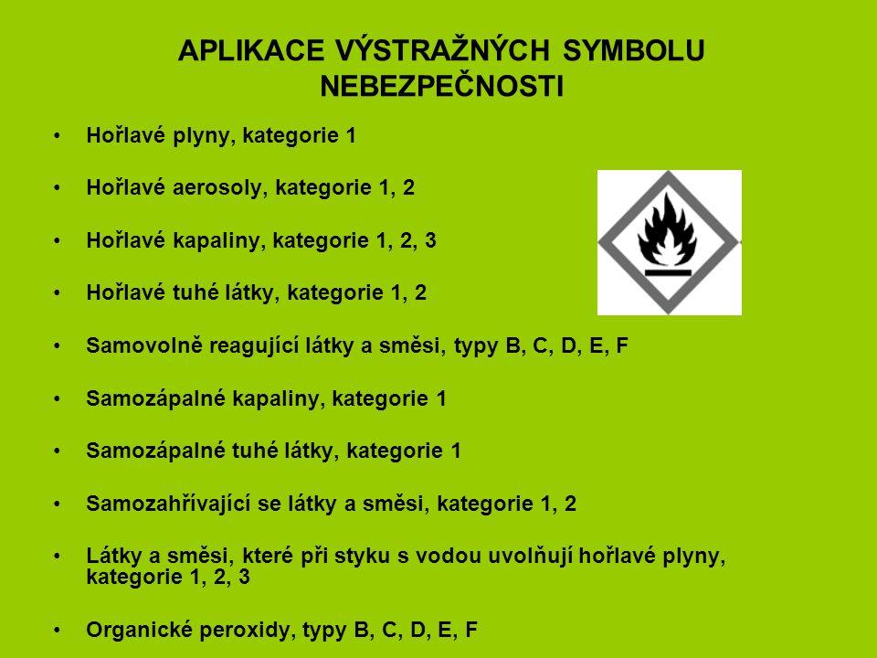 APLIKACE VÝSTRAŽNÝCH SYMBOLU NEBEZPEČNOSTI Hořlavé plyny, kategorie 1 Hořlavé aerosoly, kategorie 1, 2 Hořlavé kapaliny, kategorie 1, 2, 3 Hořlavé tuhé látky, kategorie 1, 2 Samovolně reagující látky a směsi, typy B, C, D, E, F Samozápalné kapaliny, kategorie 1 Samozápalné tuhé látky, kategorie 1 Samozahřívající se látky a směsi, kategorie 1, 2 Látky a směsi, které při styku s vodou uvolňují hořlavé plyny, kategorie 1, 2, 3 Organické peroxidy, typy B, C, D, E, F