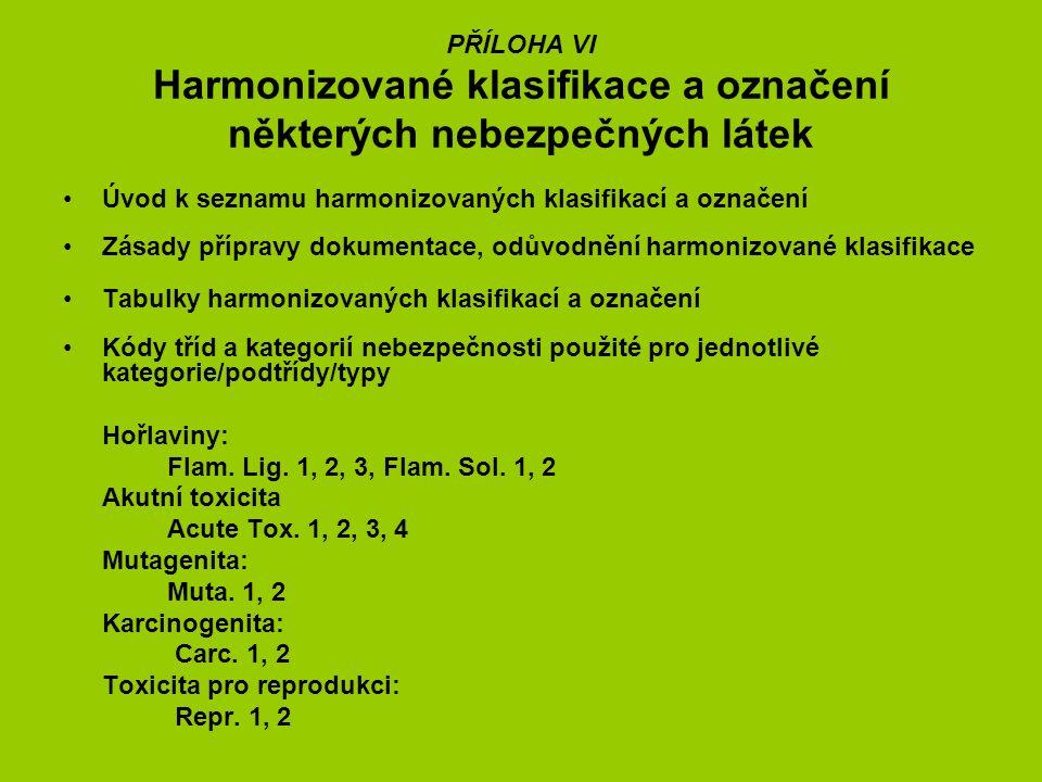 PŘÍLOHA VI Harmonizované klasifikace a označení některých nebezpečných látek Úvod k seznamu harmonizovaných klasifikací a označení Zásady přípravy dokumentace, odůvodnění harmonizované klasifikace Tabulky harmonizovaných klasifikací a označení Kódy tříd a kategorií nebezpečnosti použité pro jednotlivé kategorie/podtřídy/typy Hořlaviny: Flam.