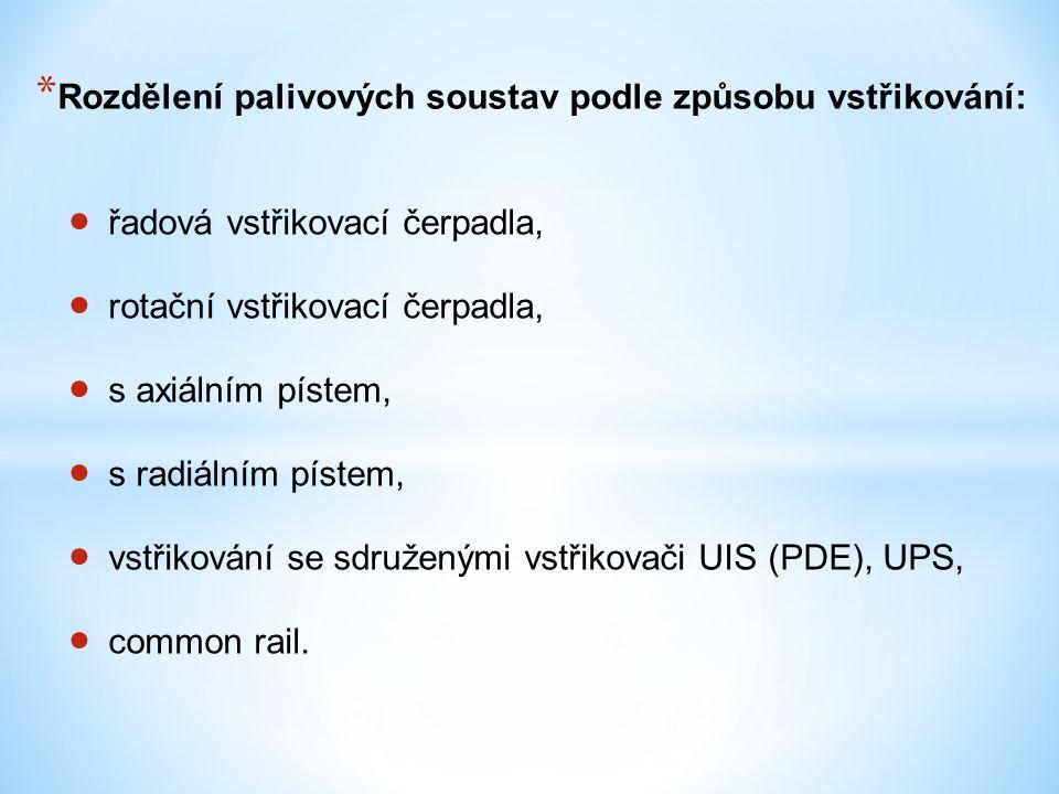 * Rozdělení palivových soustav podle způsobu vstřikování:  řadová vstřikovací čerpadla,  rotační vstřikovací čerpadla,  s axiálním pístem,  s radiálním pístem,  vstřikování se sdruženými vstřikovači UIS (PDE), UPS,  common rail.