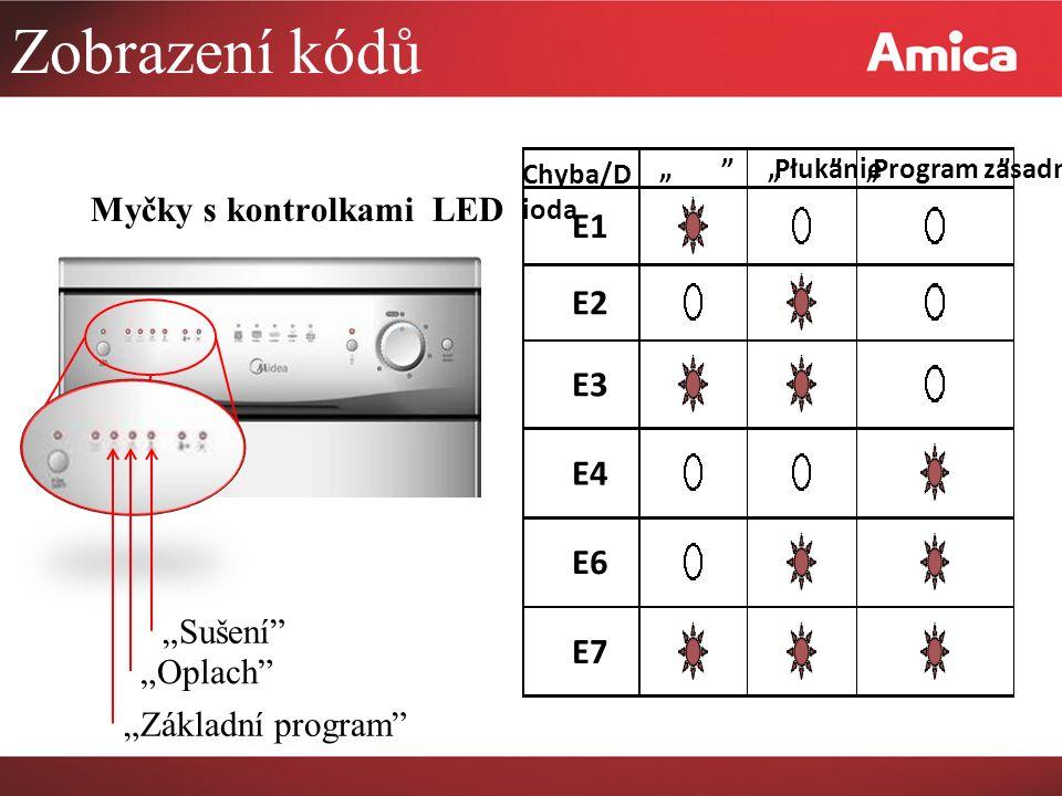 """Zobrazení kódů Myčky s kontrolkami LED """"Sušení """"Oplach """"Základní program"""