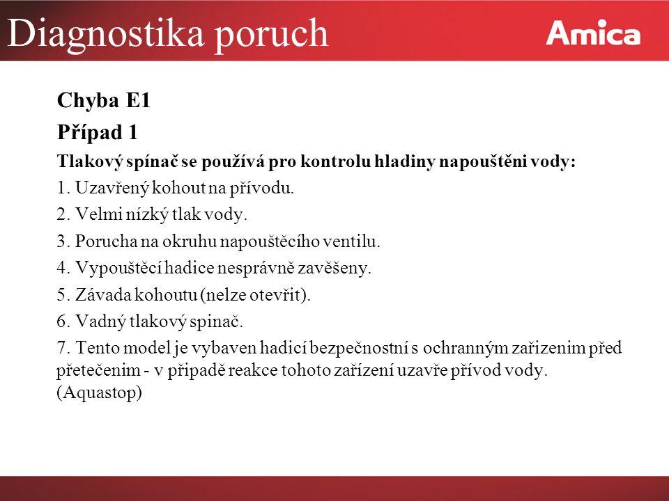 Diagnostika poruch Chyba E1 Případ 1 Tlakový spínač se používá pro kontrolu hladiny napouštěni vody: 1.