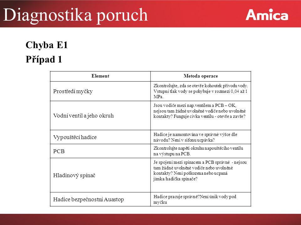 Diagnostika poruch Chyba E1 Případ 1 ElementMetoda operace Prostředí myčky Zkontrolujte, zda se otevře kohoutek přívodu vody.