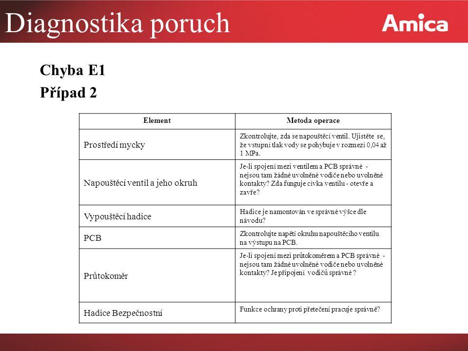 Diagnostika poruch Chyba E1 Případ 2 ElementMetoda operace Prostředí mycky Zkontrolujte, zda se napouštěcí ventil.