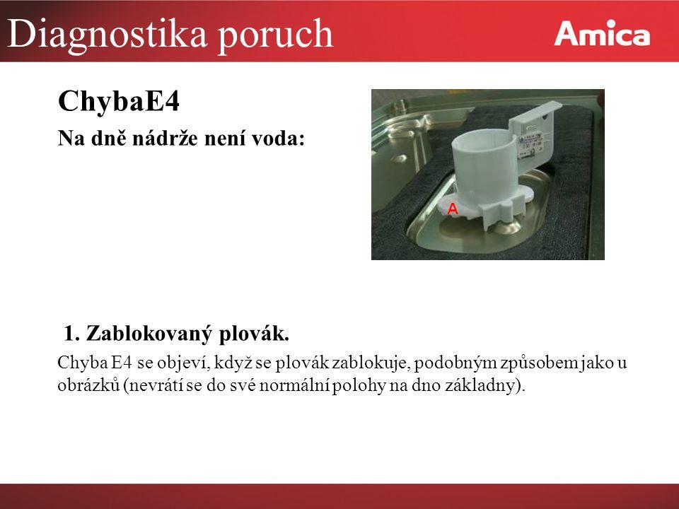 Diagnostika poruch ChybaE4 Na dně nádrže není voda: 1.