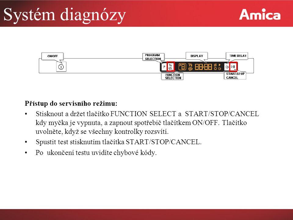Systém diagnózy Přístup do servisního režimu: Stisknout a držet tlačítko FUNCTION SELECT a START/STOP/CANCEL kdy myčka je vypnuta, a zapnout spotřebič tlačítkem ON/OFF.