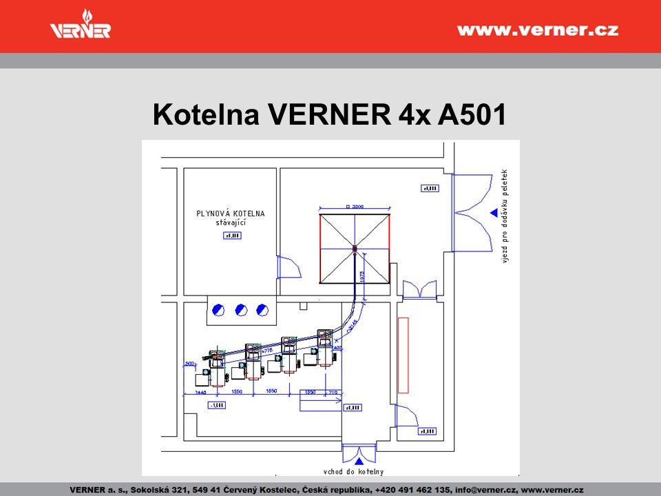 Kotelna VERNER 4x A501
