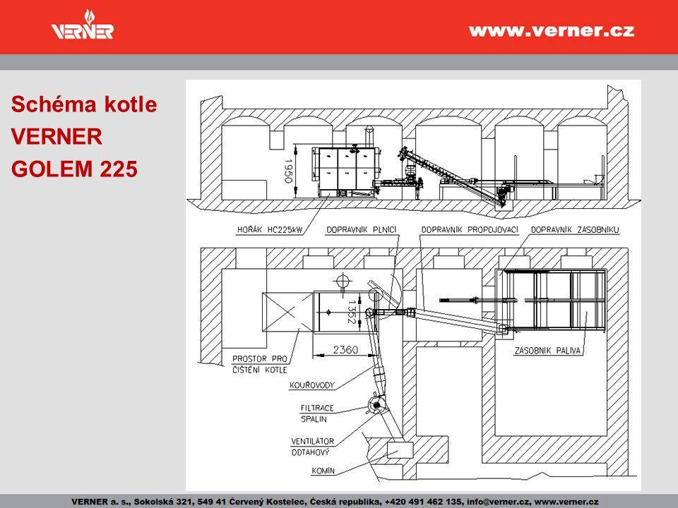 Schéma kotle VERNER GOLEM 225
