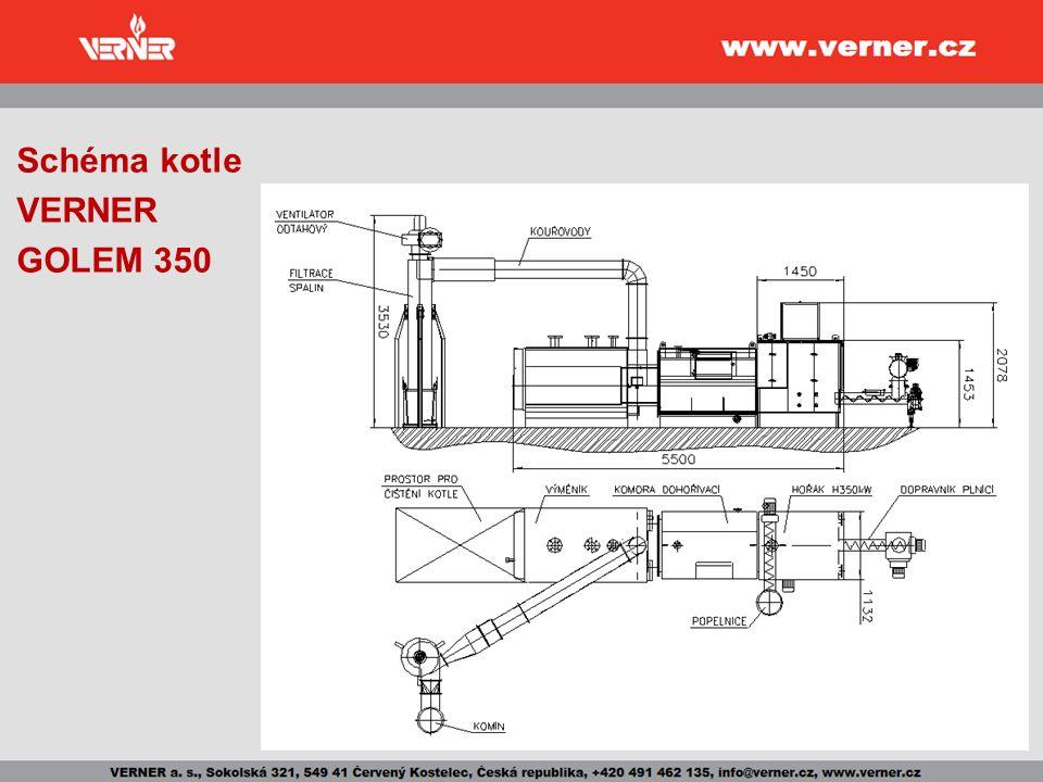Schéma kotle VERNER GOLEM 350