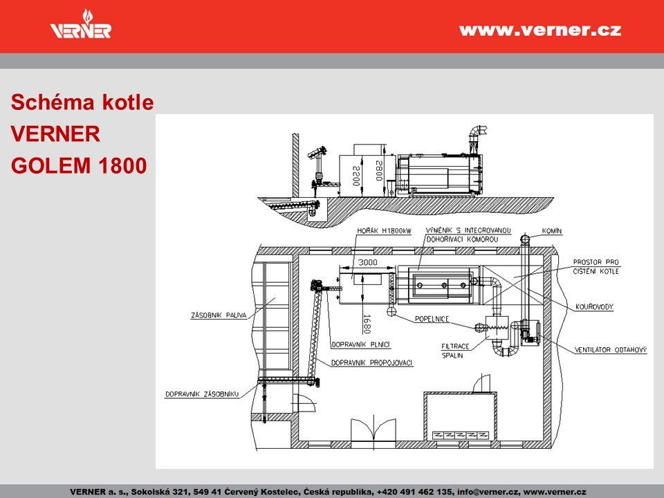 Schéma kotle VERNER GOLEM 1800