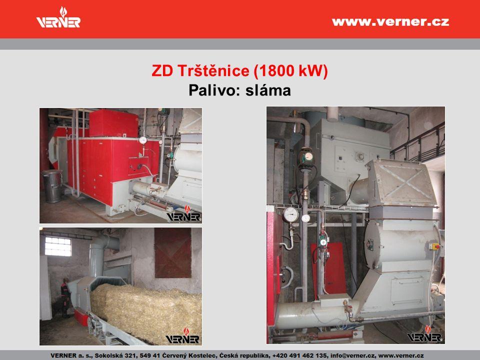 ZD Trštěnice (1800 kW) Palivo: sláma